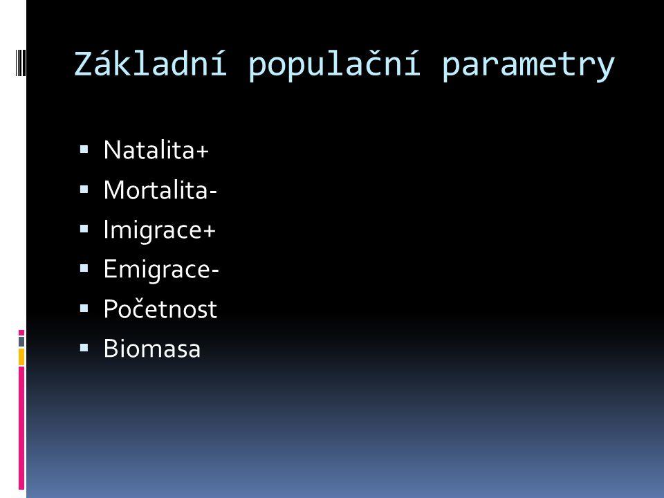 Základní populační parametry  Natalita+  Mortalita-  Imigrace+  Emigrace-  Početnost  Biomasa