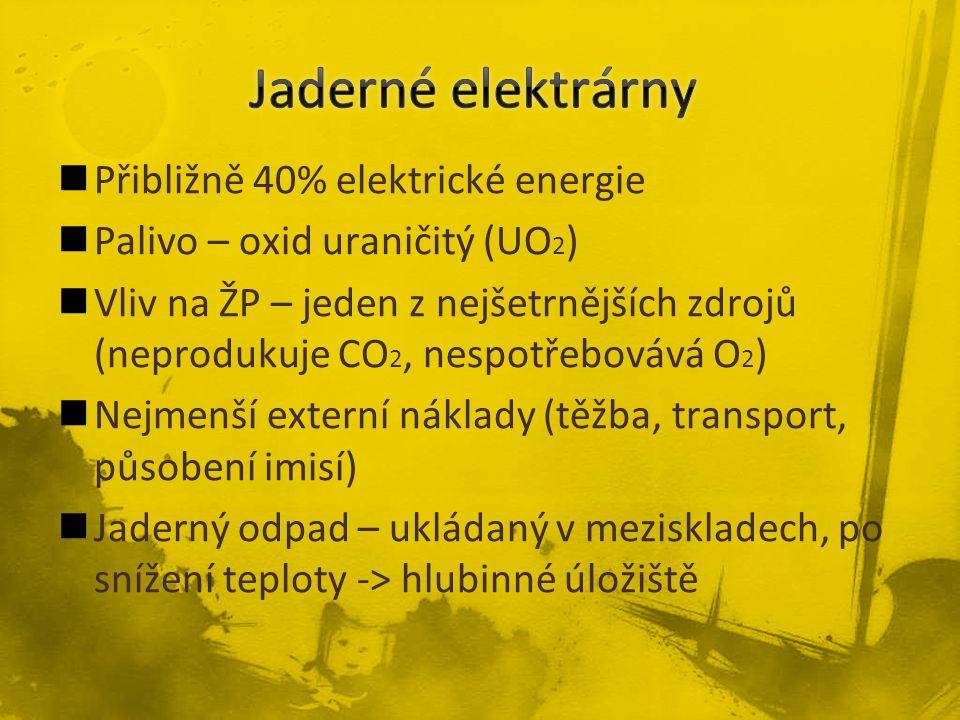 Přibližně 40% elektrické energie Palivo – oxid uraničitý (UO 2 ) Vliv na ŽP – jeden z nejšetrnějších zdrojů (neprodukuje CO 2, nespotřebovává O 2 ) Nejmenší externí náklady (těžba, transport, působení imisí) Jaderný odpad – ukládaný v meziskladech, po snížení teploty -> hlubinné úložiště