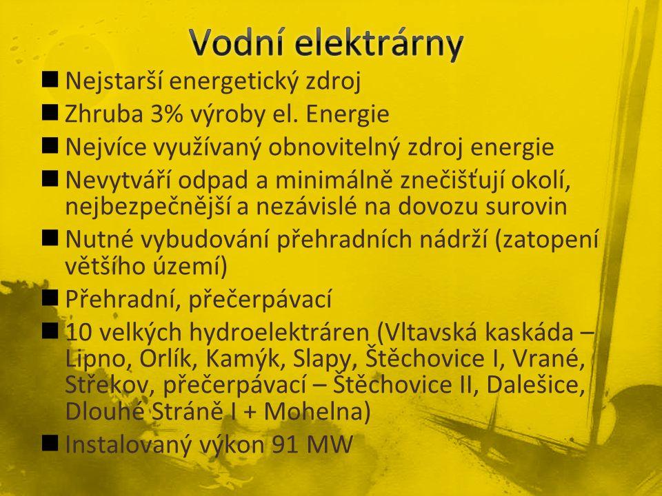 Nejstarší energetický zdroj Zhruba 3% výroby el.