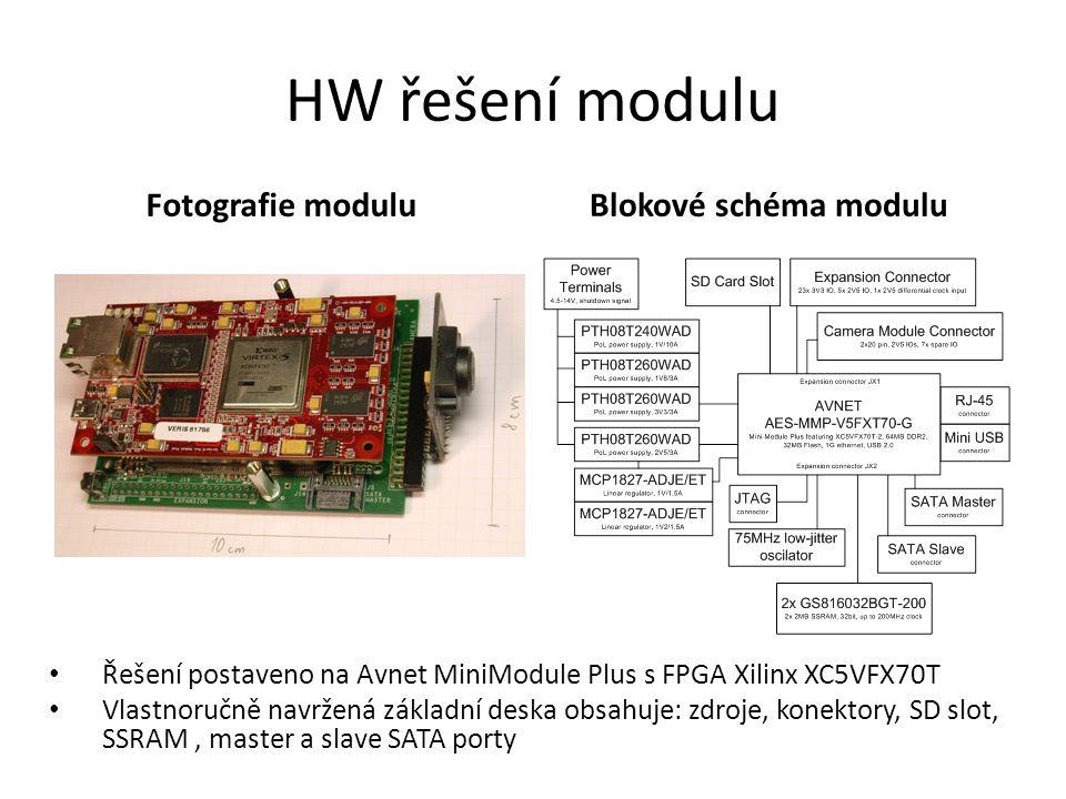 HW řešení modulu Řešení postaveno na Avnet MiniModule Plus s FPGA Xilinx XC5VFX70T Vlastnoručně navržená základní deska obsahuje: zdroje, konektory, SD slot, SSRAM, master a slave SATA porty Blokové schéma moduluFotografie modulu