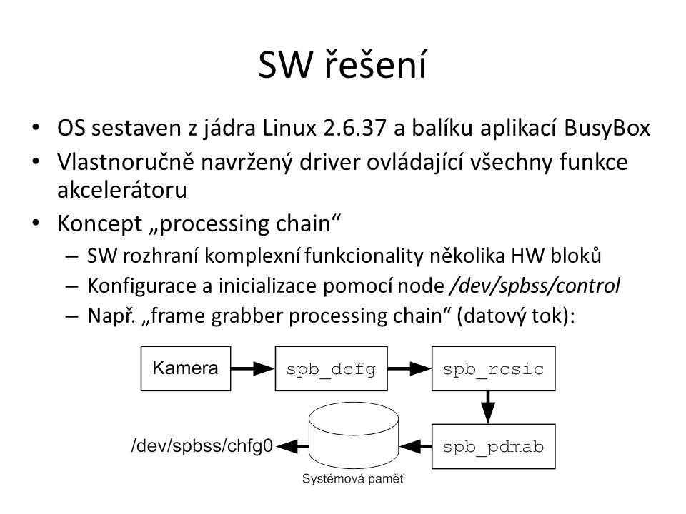 """SW řešení OS sestaven z jádra Linux 2.6.37 a balíku aplikací BusyBox Vlastnoručně navržený driver ovládající všechny funkce akcelerátoru Koncept """"processing chain – SW rozhraní komplexní funkcionality několika HW bloků – Konfigurace a inicializace pomocí node /dev/spbss/control – Např."""