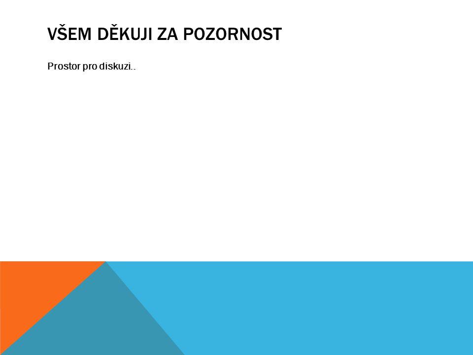 VŠEM DĚKUJI ZA POZORNOST Prostor pro diskuzi..