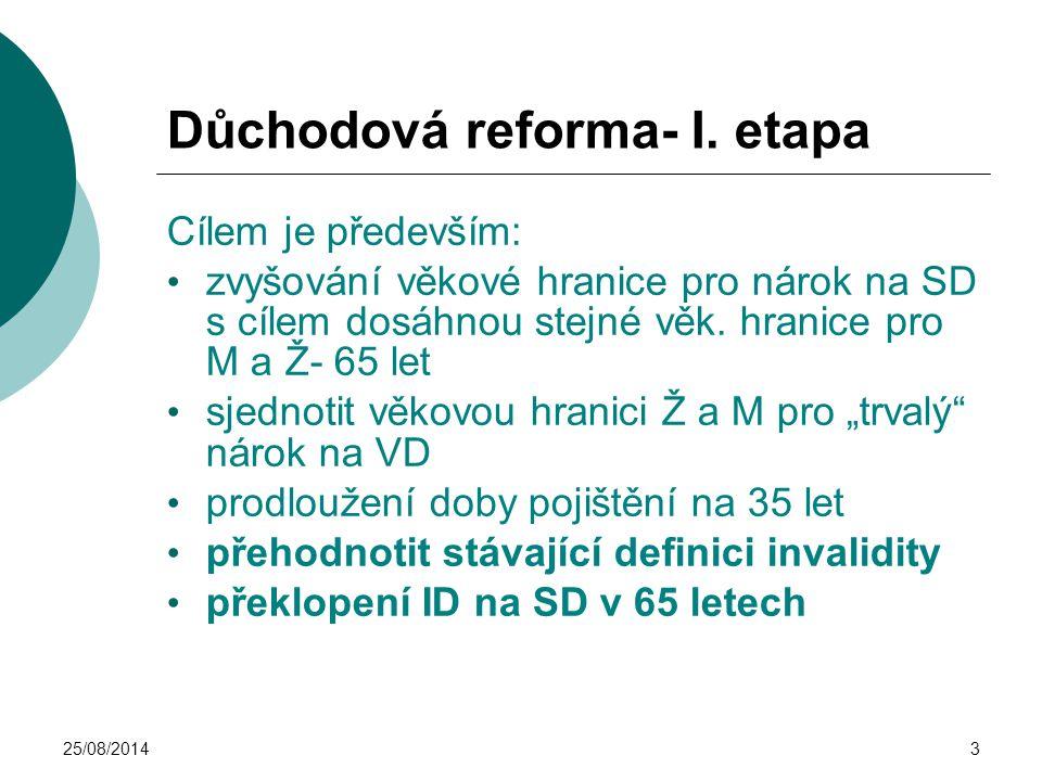 25/08/20143 Důchodová reforma- I. etapa Cílem je především: zvyšování věkové hranice pro nárok na SD s cílem dosáhnou stejné věk. hranice pro M a Ž- 6