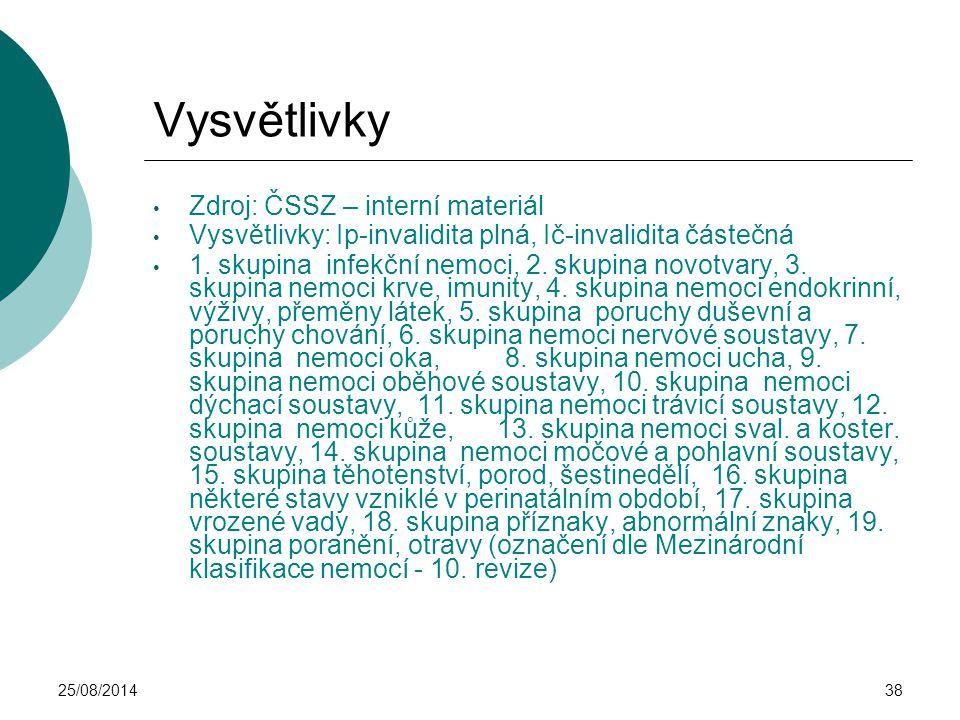25/08/201438 Vysvětlivky Zdroj: ČSSZ – interní materiál Vysvětlivky: Ip-invalidita plná, Ič-invalidita částečná 1. skupina infekční nemoci, 2. skupina
