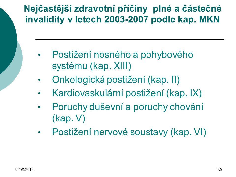 25/08/201439 Nejčastější zdravotní příčiny plné a částečné invalidity v letech 2003-2007 podle kap. MKN Postižení nosného a pohybového systému (kap. X