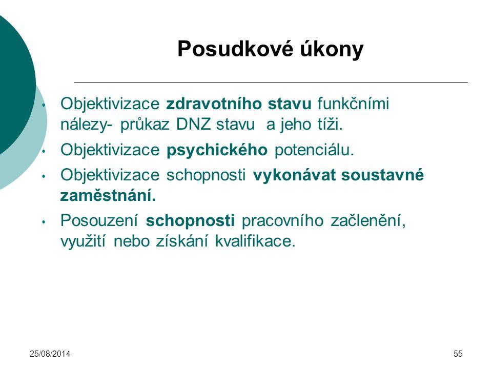 25/08/201455 Posudkové úkony Objektivizace zdravotního stavu funkčními nálezy- průkaz DNZ stavu a jeho tíži. Objektivizace psychického potenciálu. Obj