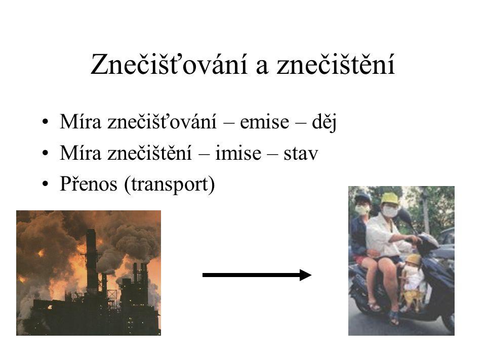 Znečišťování a znečištění Míra znečišťování – emise – děj Míra znečištění – imise – stav Přenos (transport)