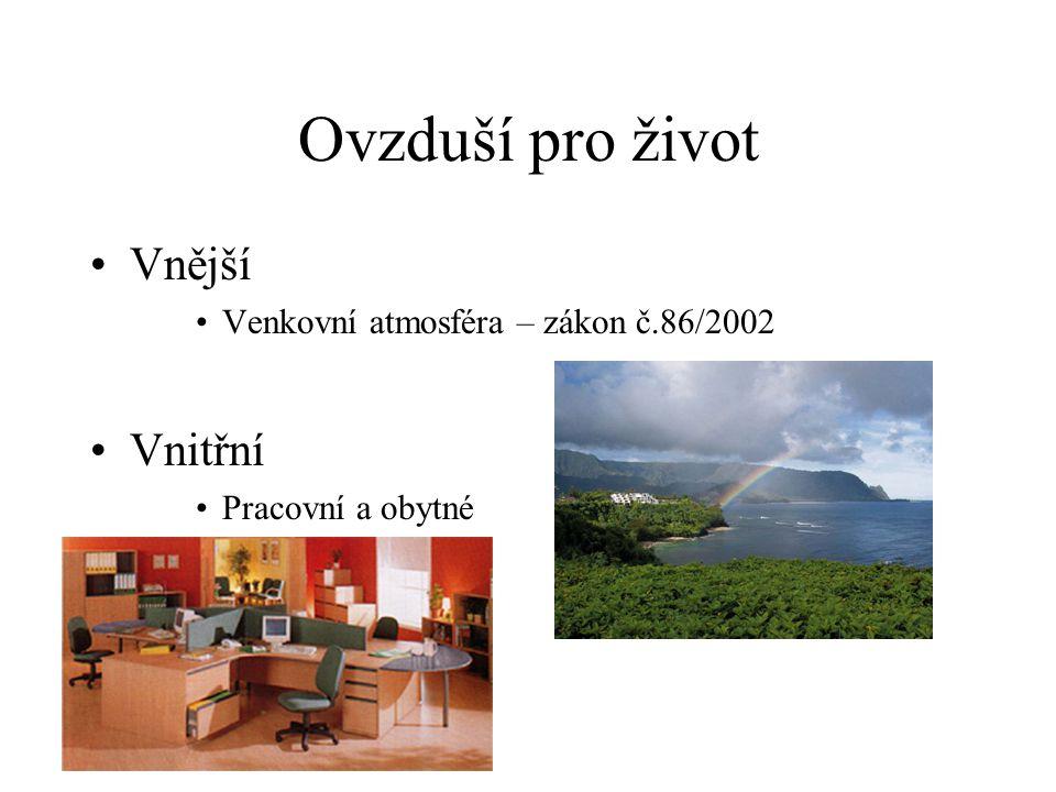 Ovzduší pro život Vnější Venkovní atmosféra – zákon č.86/2002 Vnitřní Pracovní a obytné