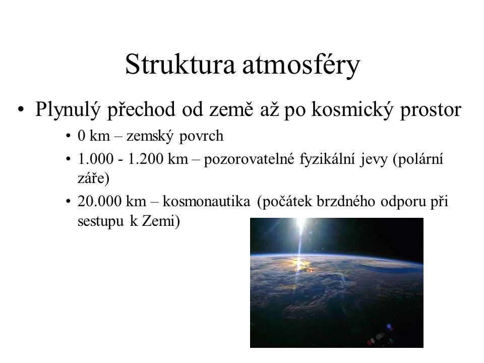 Struktura atmosféry Plynulý přechod od země až po kosmický prostor 0 km – zemský povrch 1.000 - 1.200 km – pozorovatelné fyzikální jevy (polární záře) 20.000 km – kosmonautika (počátek brzdného odporu při sestupu k Zemi)