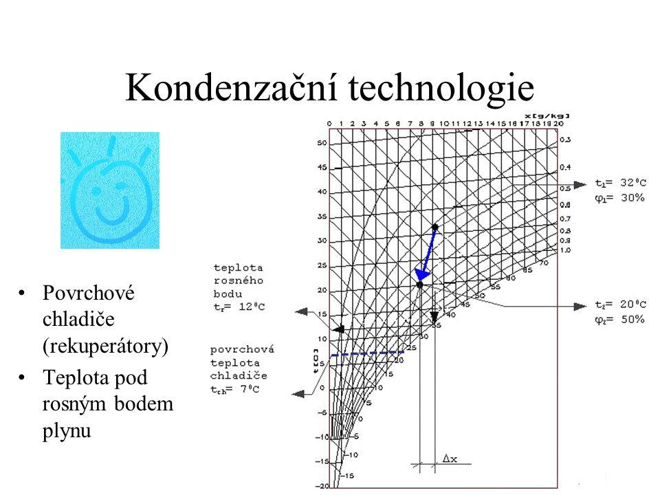 Kondenzační technologie Povrchové chladiče (rekuperátory) Teplota pod rosným bodem plynu