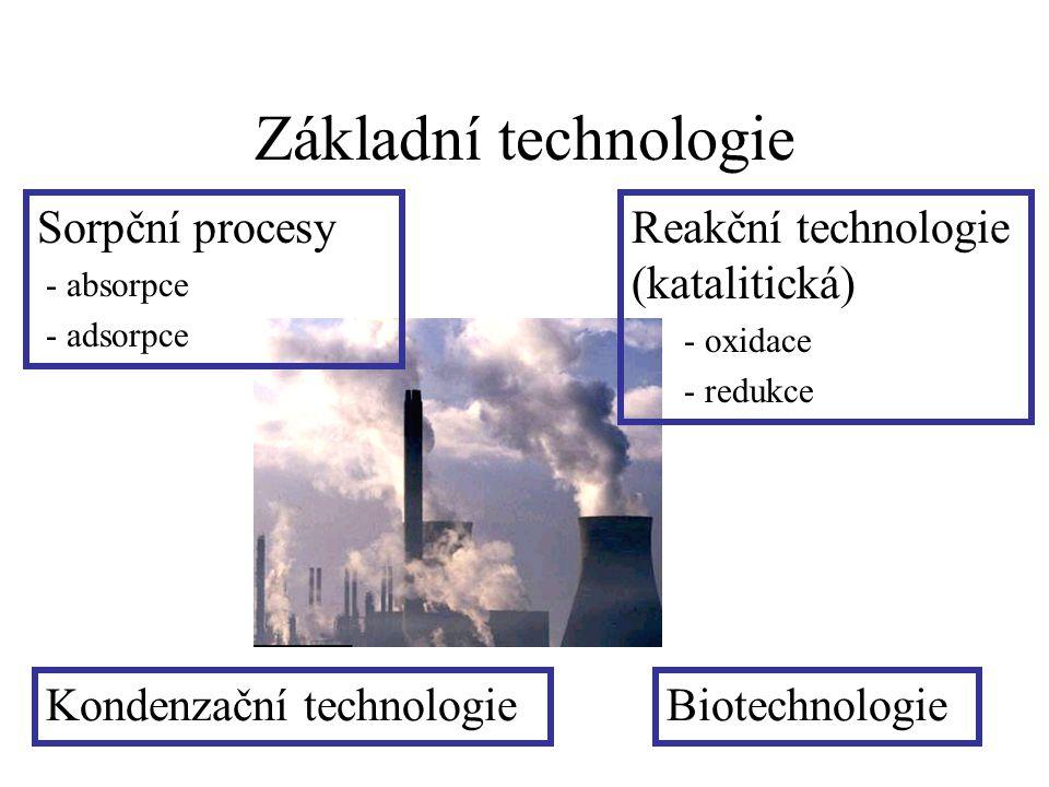 Biotechnologie Základní technologie Sorpční procesy - absorpce - adsorpce Reakční technologie (katalitická) - oxidace - redukce Kondenzační technologie
