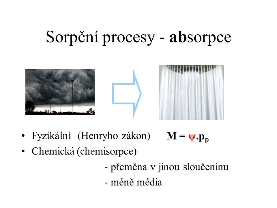 Sorpční procesy - absorpce Fyzikální (Henryho zákon) Chemická(chemisorpce) - přeměna v jinou sloučeninu - méně média M = ψ.p p
