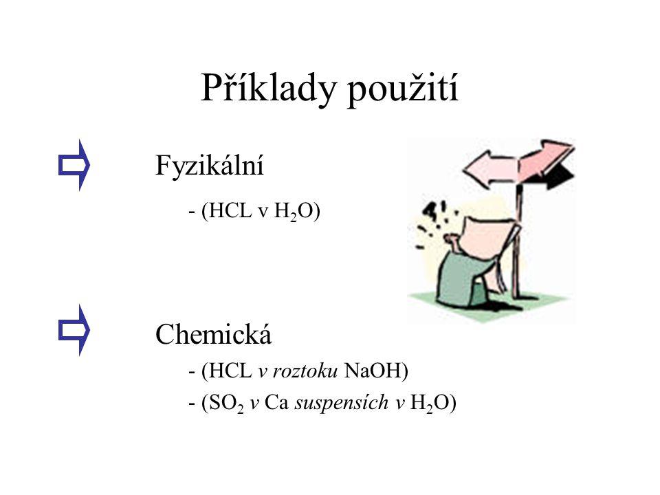 Příklady použití Fyzikální - (HCL v H 2 O) Chemická - (HCL v roztoku NaOH) - (SO 2 v Ca suspensích v H 2 O)