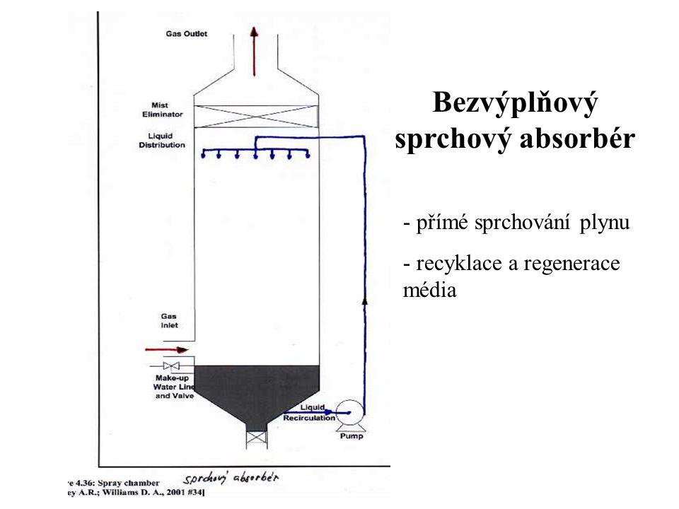 Bezvýplňový sprchový absorbér - přímé sprchování plynu - recyklace a regenerace média