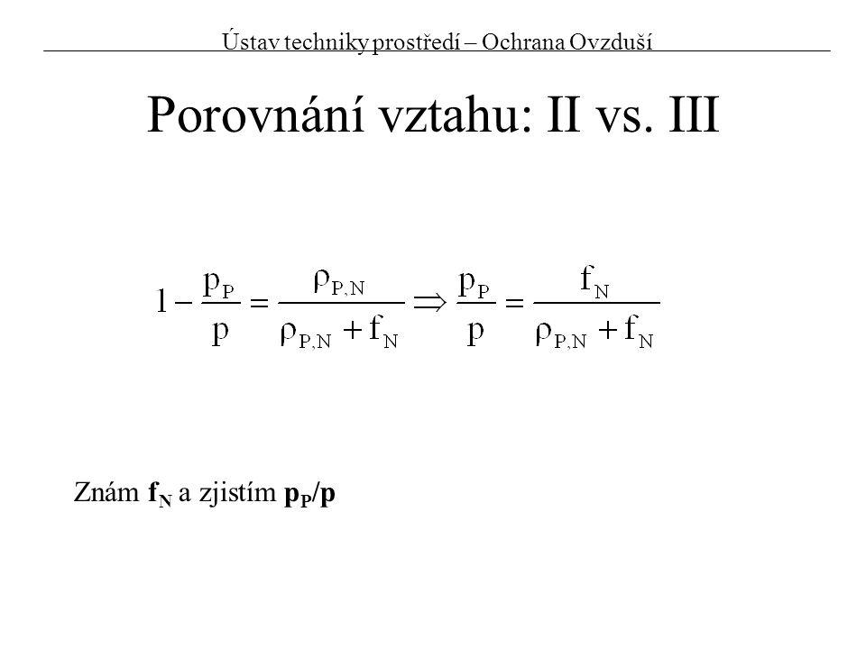Porovnání vztahu: II vs. III Znám f N a zjistím p P /p Ústav techniky prostředí – Ochrana Ovzduší