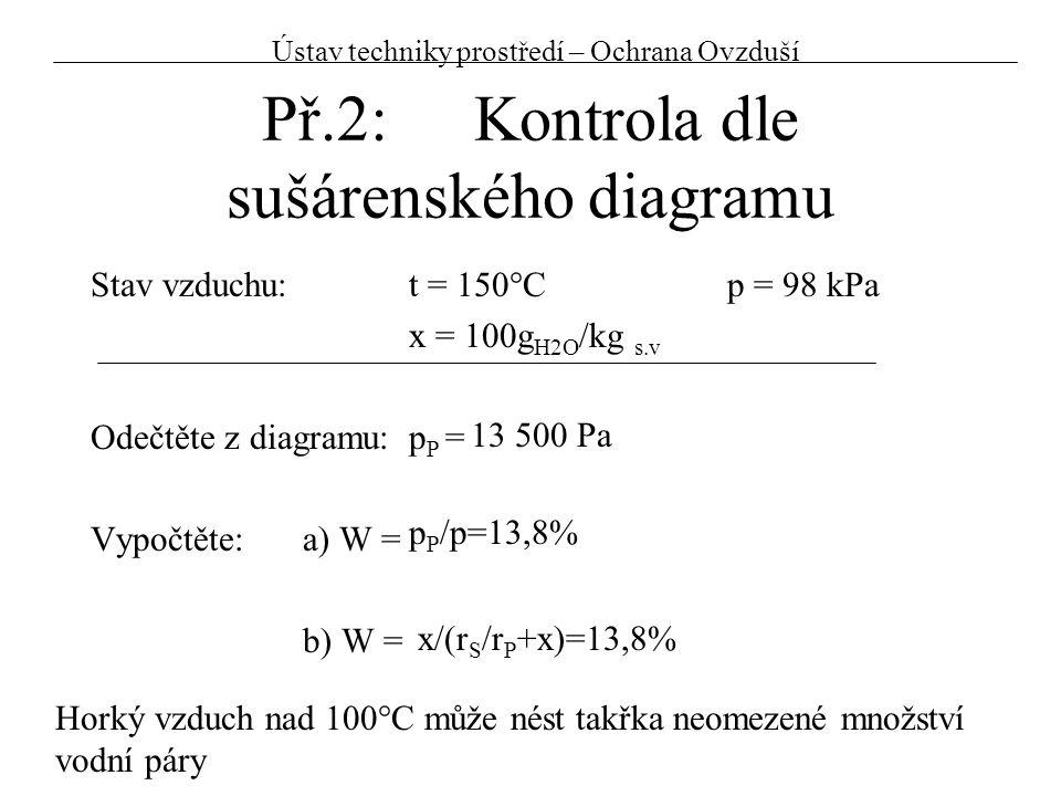 Př.2:Kontrola dle sušárenského diagramu Stav vzduchu:t = 150°Cp = 98 kPa x = 100g H2O /kg s.v Odečtěte z diagramu:p P = Vypočtěte:a) W = b) W = p P /p