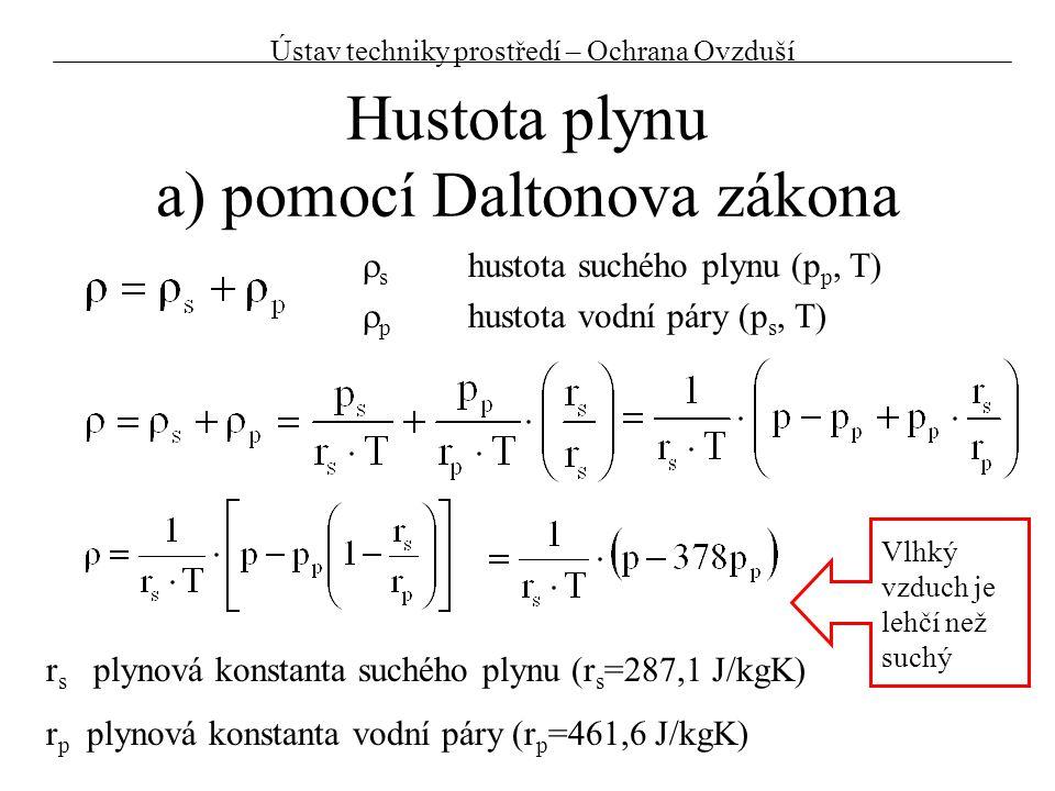 Hustota plynu a) pomocí Daltonova zákona  s hustota suchého plynu (p p, T)  p hustota vodní páry (p s, T) r s plynová konstanta suchého plynu (r s =