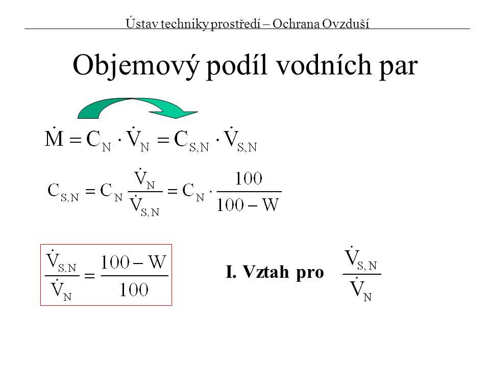 Př.1:Kontrola h-x diagramu Stav vzduchu:t = 20°Cp = 100 kPa  = 35% Odečtěte z diagramu:x = p P = p P = Výpočet:  = a) W = b) W = 4,95 g H2O /kg s.v 777 Pa 2280 Pa p P /p P = 34,1% p P /p=0,777% x/(r S /r P +x)=0,794% Při nízkých teplotách velmi malá jímavost vzduchu.