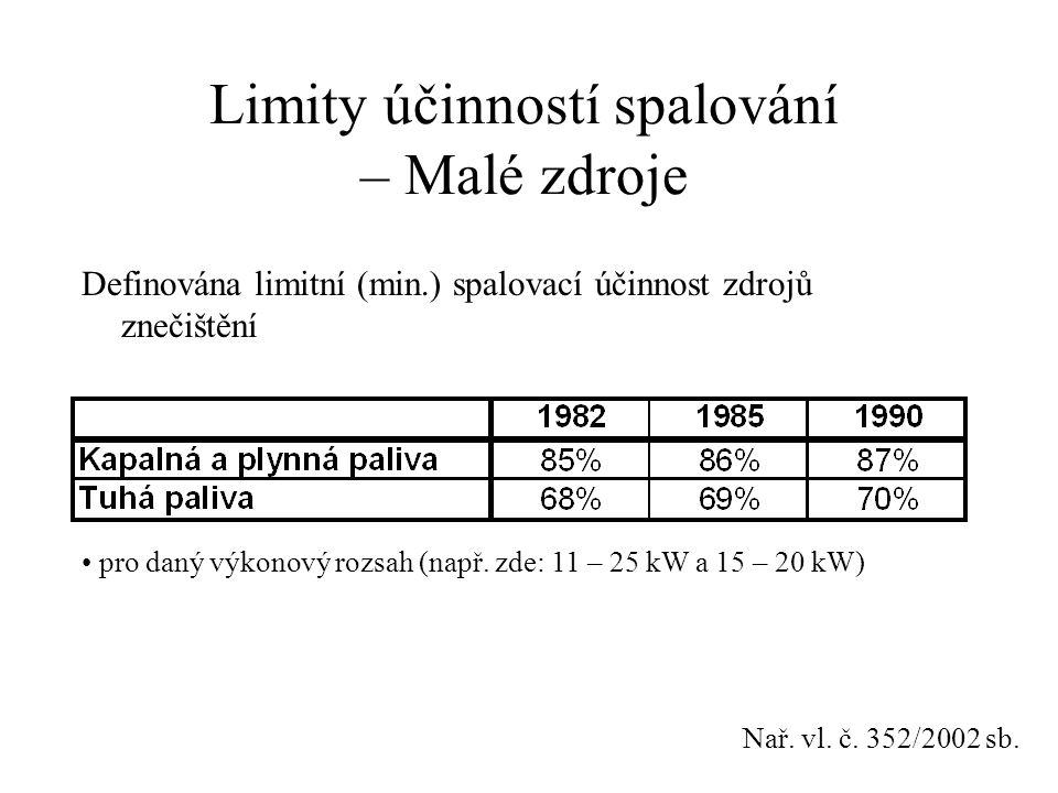 Limity účinností spalování – Malé zdroje Definována limitní (min.) spalovací účinnost zdrojů znečištění pro daný výkonový rozsah (např. zde: 11 – 25 k