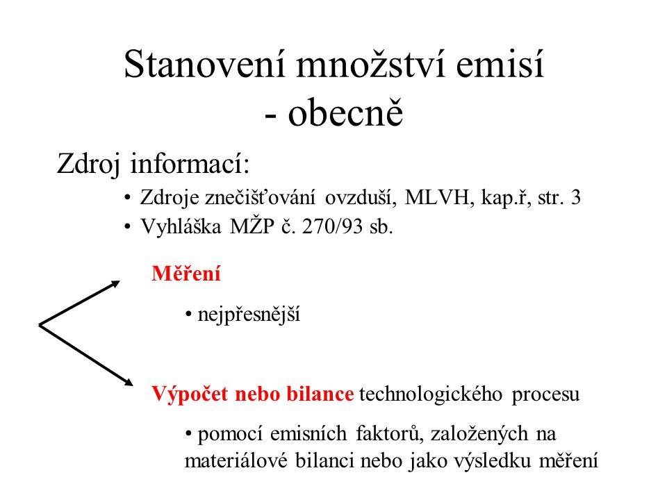 Stanovení množství emisí - obecně Zdroj informací: Zdroje znečišťování ovzduší, MLVH, kap.ř, str. 3 Vyhláška MŽP č. 270/93 sb. Měření nejpřesnější Výp