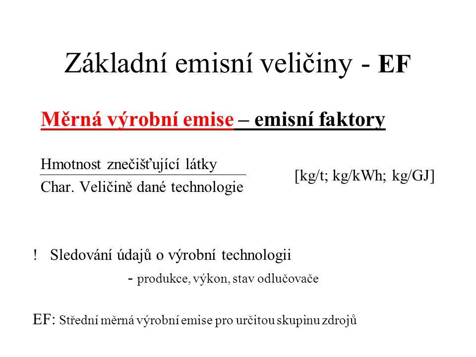 Základní emisní veličiny - EF Měrná výrobní emise – emisní faktory Hmotnost znečišťující látky Char. Veličině dané technologie [kg/t; kg/kWh; kg/GJ] !