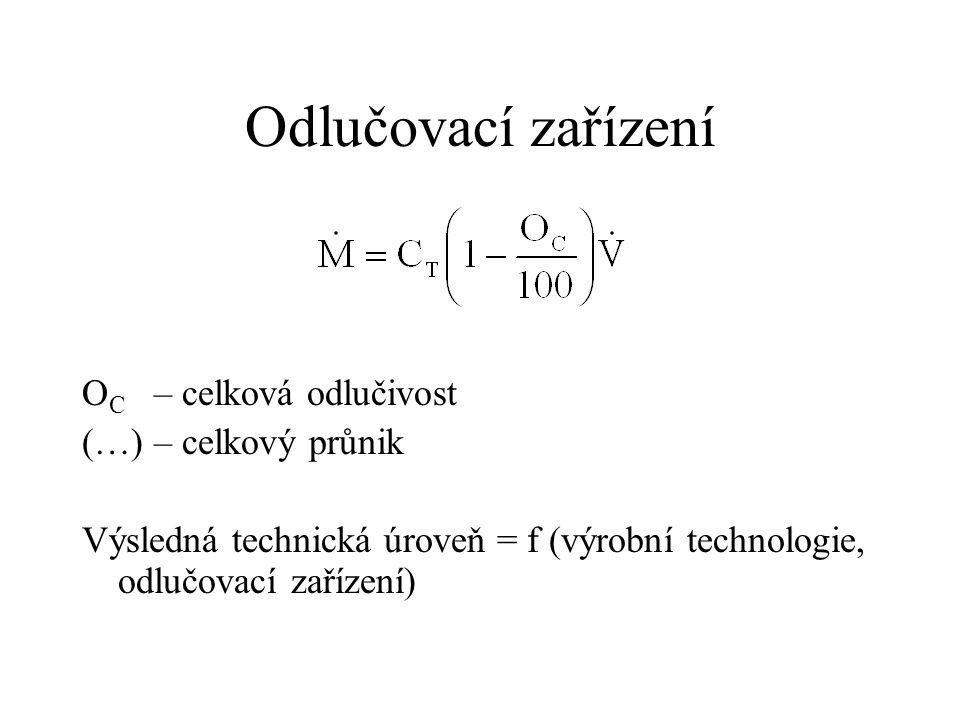 Odlučovací zařízení O C – celková odlučivost (…) – celkový průnik Výsledná technická úroveň = f (výrobní technologie, odlučovací zařízení)