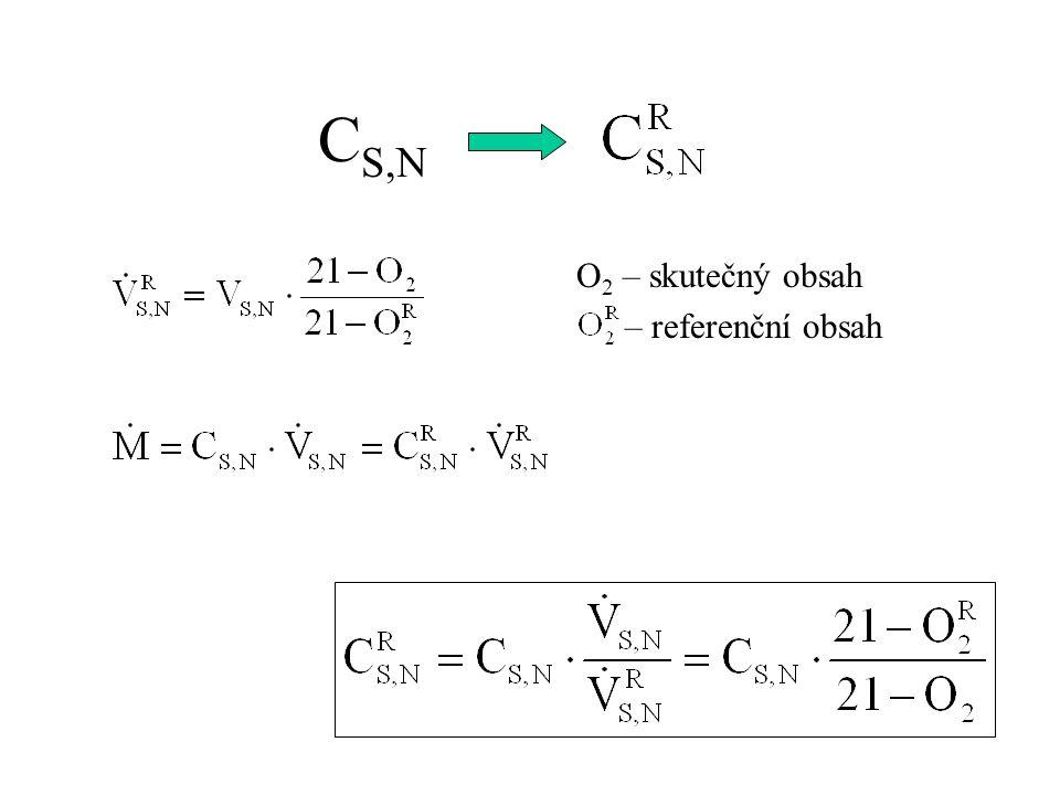 C S,N O 2 – skutečný obsah – referenční obsah