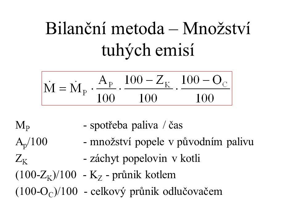 Bilanční metoda – Množství tuhých emisí M P - spotřeba paliva / čas A p /100 - množství popele v původním palivu Z K - záchyt popelovin v kotli (100-Z