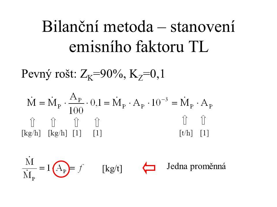 Bilanční metoda – stanovení emisního faktoru TL Pevný rošt: Z K =90%, K Z =0,1 [kg/h] [kg/h] [1] [1] [t/h] [1] [kg/t] Jedna proměnná