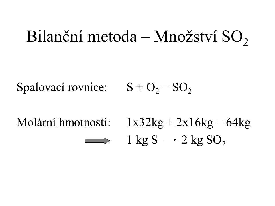 Bilanční metoda – Množství SO 2 Spalovací rovnice:S + O 2 = SO 2 Molární hmotnosti:1x32kg + 2x16kg = 64kg 1 kg S2 kg SO 2