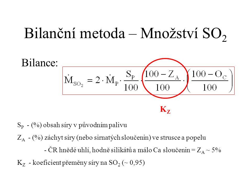 Bilanční metoda – Množství SO 2 Bilance: KZKZ S P - (%) obsah síry v původním palivu Z A - (%) záchyt síry (nebo sirnatých sloučenin) ve strusce a pop