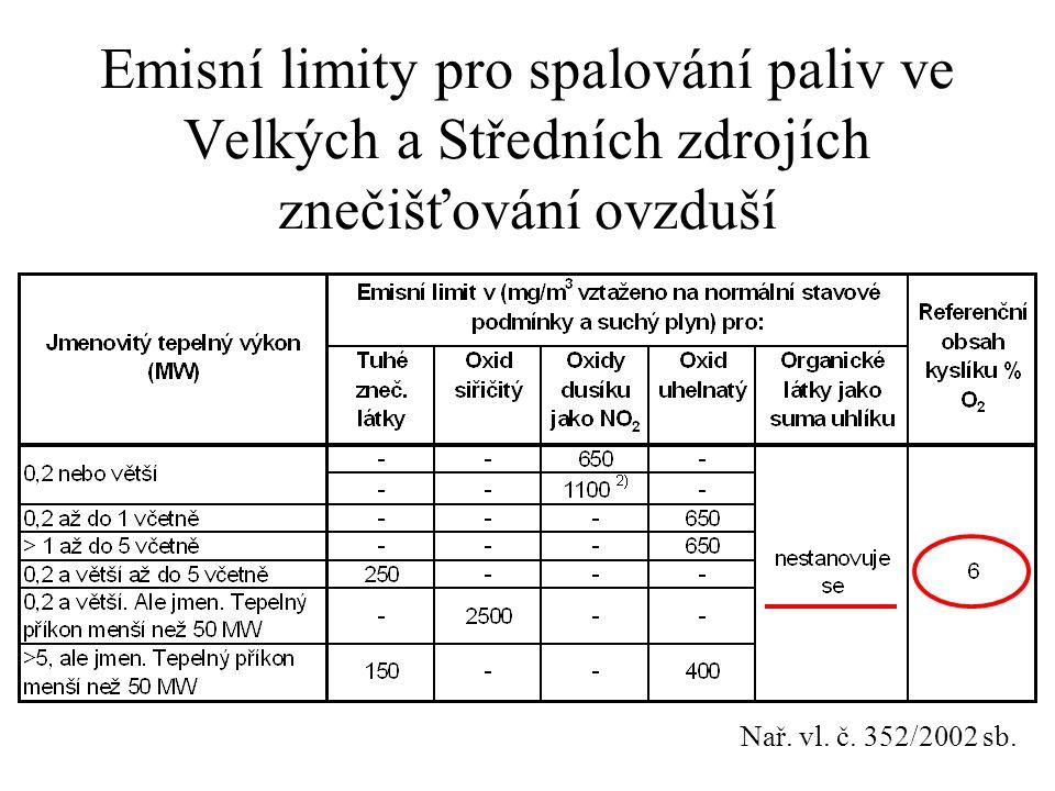 Emisní limity pro spalování paliv ve Velkých a Středních zdrojích znečišťování ovzduší Nař. vl. č. 352/2002 sb.