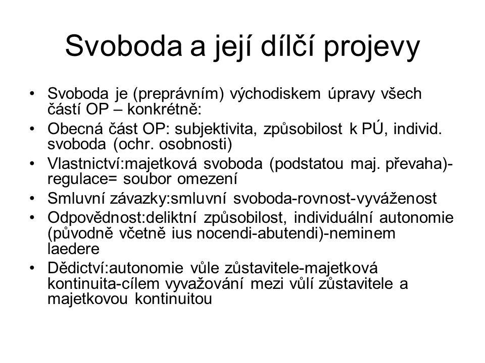 """Zásady přiřazené ke svobodě Autonomie (vůle) """"Vše je dovoleno, co není výslovně zakázáno Dispozitivnost Vigilantibus iura scripta sunt"""