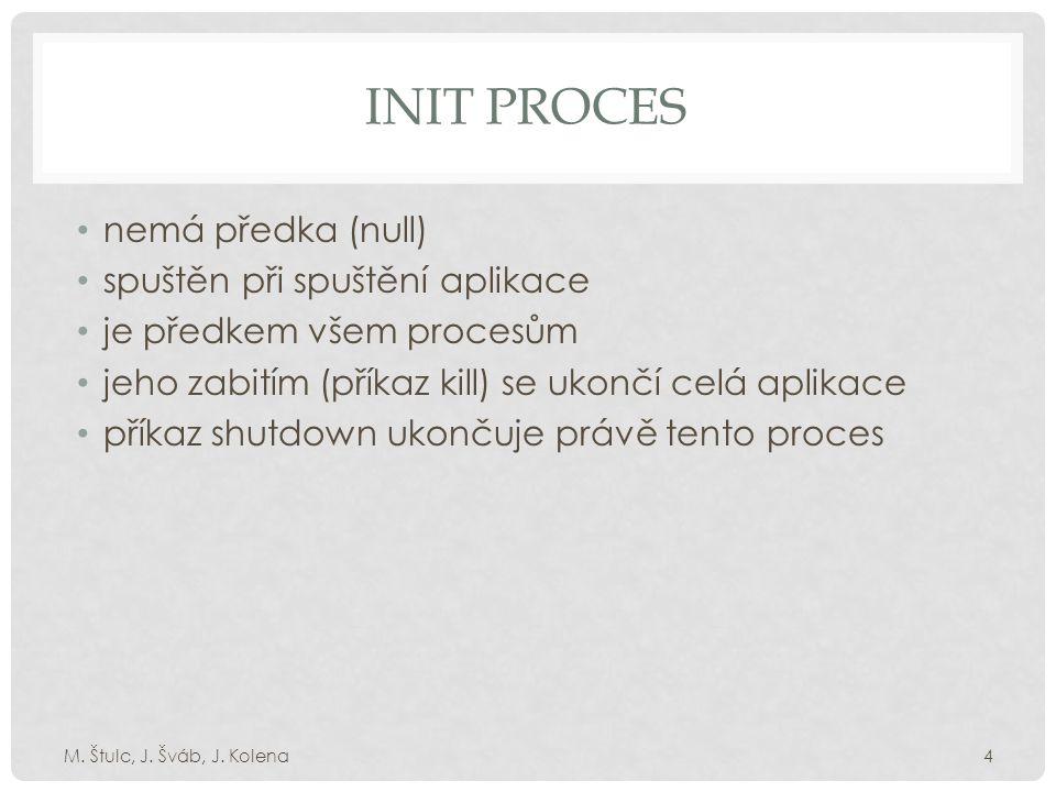 INIT PROCES nemá předka (null) spuštěn při spuštění aplikace je předkem všem procesům jeho zabitím (příkaz kill) se ukončí celá aplikace příkaz shutdown ukončuje právě tento proces M.