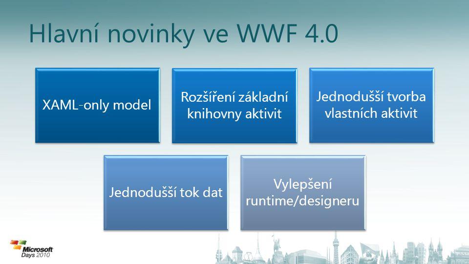 Hlavní novinky ve WWF 4.0 XAML-only model Rozšíření základní knihovny aktivit Jednodušší tvorba vlastních aktivit Jednodušší tok dat Vylepšení runtime/designeru