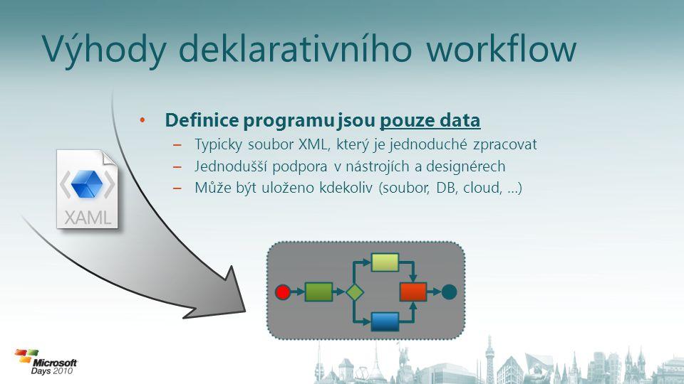 Výhody deklarativního workflow Definice programu jsou pouze data – Typicky soubor XML, který je jednoduché zpracovat – Jednodušší podpora v nástrojích a designérech – Může být uloženo kdekoliv (soubor, DB, cloud, …)