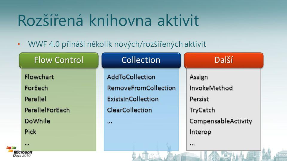Rozšířená knihovna aktivit WWF 4.0 přináší několik nových/rozšířených aktivit FlowchartForEachParallelParallelForEachDoWhilePick…AddToCollectionRemoveFromCollectionExistsInCollectionClearCollection...AssignInvokeMethodPersistTryCatchCompensableActivityInterop...