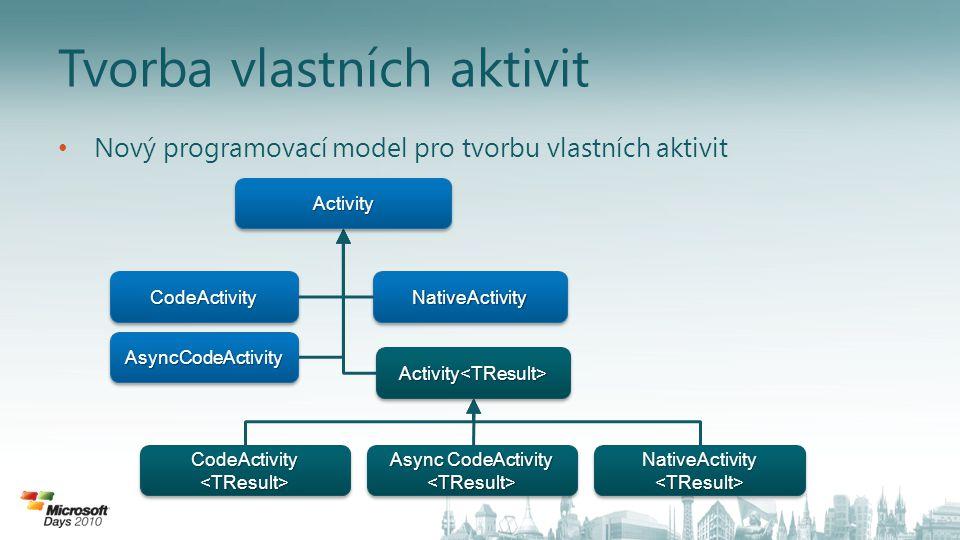 Tvorba vlastních aktivit Nový programovací model pro tvorbu vlastních aktivit CodeActivityCodeActivityNativeActivityNativeActivity CodeActivity CodeActivity NativeActivity NativeActivity AsyncCodeActivityAsyncCodeActivity Async CodeActivity Async CodeActivity Activity<TResult>Activity<TResult> ActivityActivity