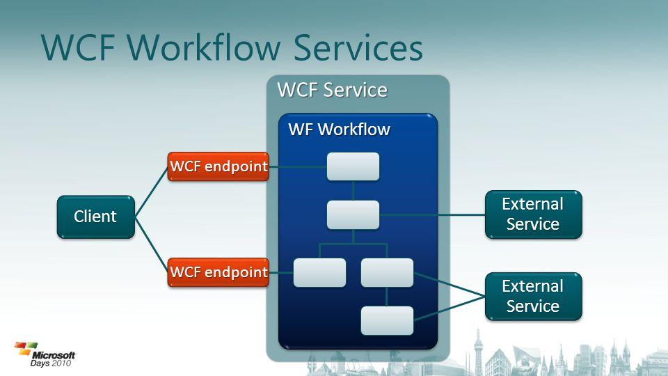 WCF Workflow Services WCF Service WF Workflow ClientClient ExternalServiceExternalService ExternalServiceExternalService WCF endpoint