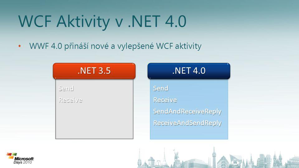 WCF Aktivity v.NET 4.0 WWF 4.0 přináší nové a vylepšené WCF aktivity SendReceiveSendAndReceiveReplyReceiveAndSendReplySendReceive.NET 4.0.NET 3.5