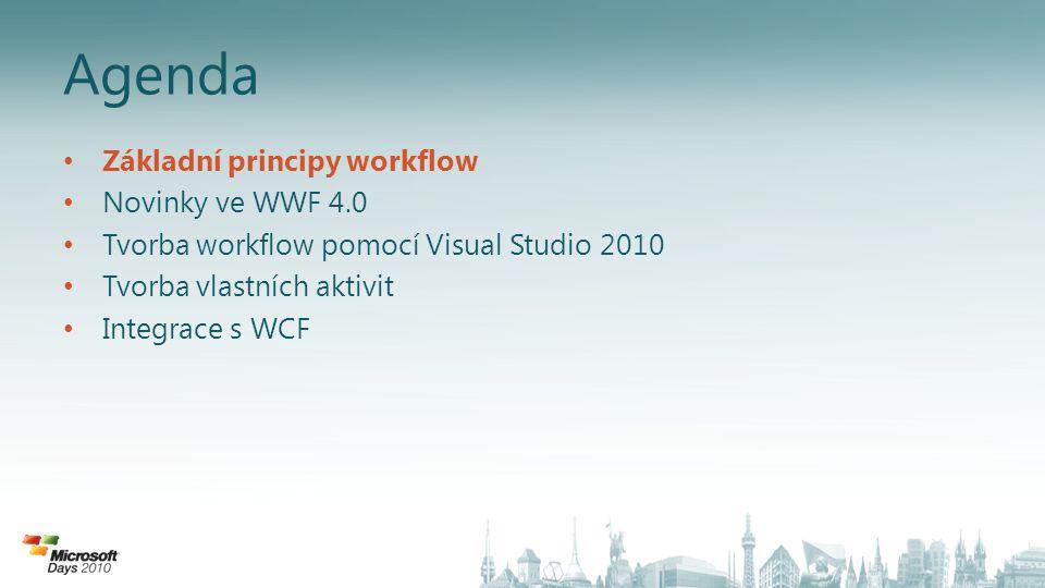Přechod na WWF 4.0 Workflow vytvořená pro verzi 3.x nadále fungují – Běží v runtime WWF 3.x Aktivity z verze 3.x lze použít ve workflow 4.0 – Aktivita Interop