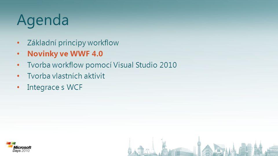 DEMO Tvorba vlastních aktivit ve WWF 4.0