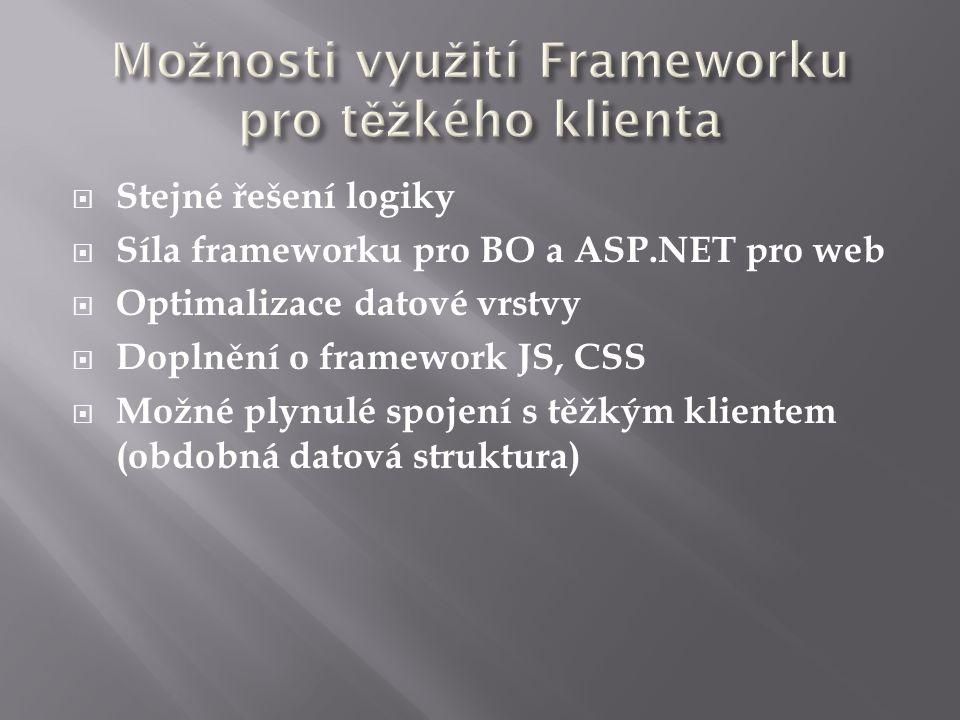  Stejné řešení logiky  Síla frameworku pro BO a ASP.NET pro web  Optimalizace datové vrstvy  Doplnění o framework JS, CSS  Možné plynulé spojení s těžkým klientem (obdobná datová struktura)