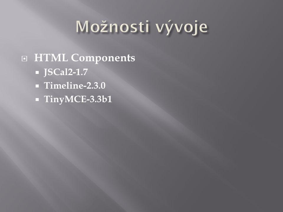  HTML Components  JSCal2-1.7  Timeline-2.3.0  TinyMCE-3.3b1