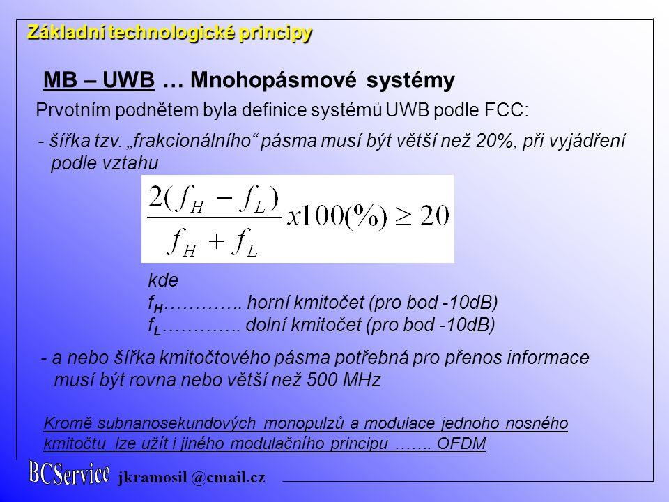 jkramosil @cmail.cz MB – UWB … Mnohopásmové systémy Základní technologické principy Prvotním podnětem byla definice systémů UWB podle FCC: - šířka tzv