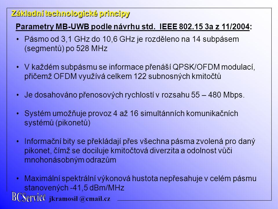 jkramosil @cmail.cz Pásmo od 3,1 GHz do 10,6 GHz je rozděleno na 14 subpásem (segmentů) po 528 MHz V každém subpásmu se informace přenáší QPSK/OFDM modulací, přičemž OFDM využívá celkem 122 subnosných kmitočtů Je dosahováno přenosových rychlostí v rozsahu 55 – 480 Mbps.