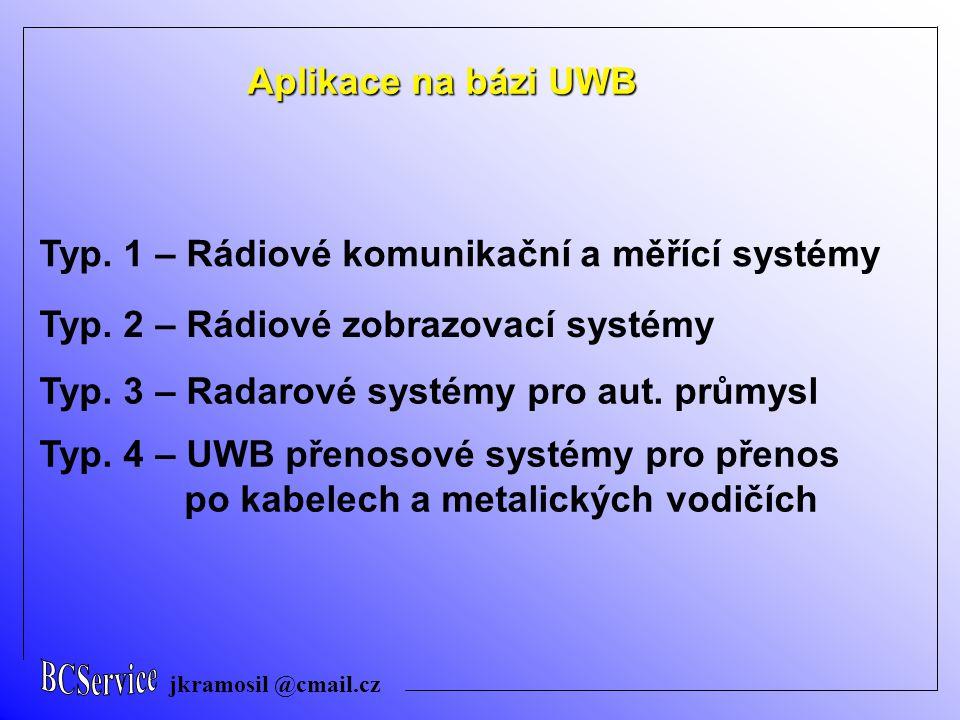 jkramosil @cmail.cz Aplikace na bázi UWB Typ. 1 – Rádiové komunikační a měřící systémy Typ. 2 – Rádiové zobrazovací systémy Typ. 3 – Radarové systémy