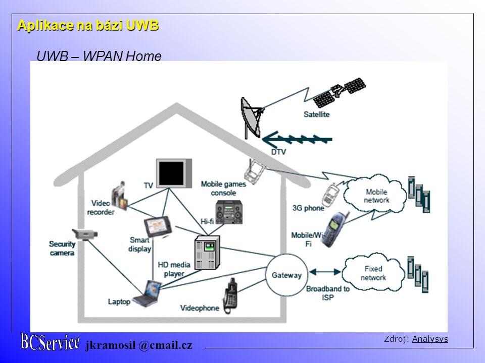 jkramosil @cmail.cz Aplikace na bázi UWB Zdroj: Analysys UWB – WPAN Home