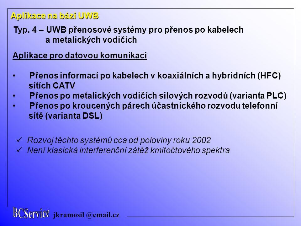 jkramosil @cmail.cz Aplikace na bázi UWB Typ. 4 – UWB přenosové systémy pro přenos po kabelech a metalických vodičích Aplikace pro datovou komunikaci