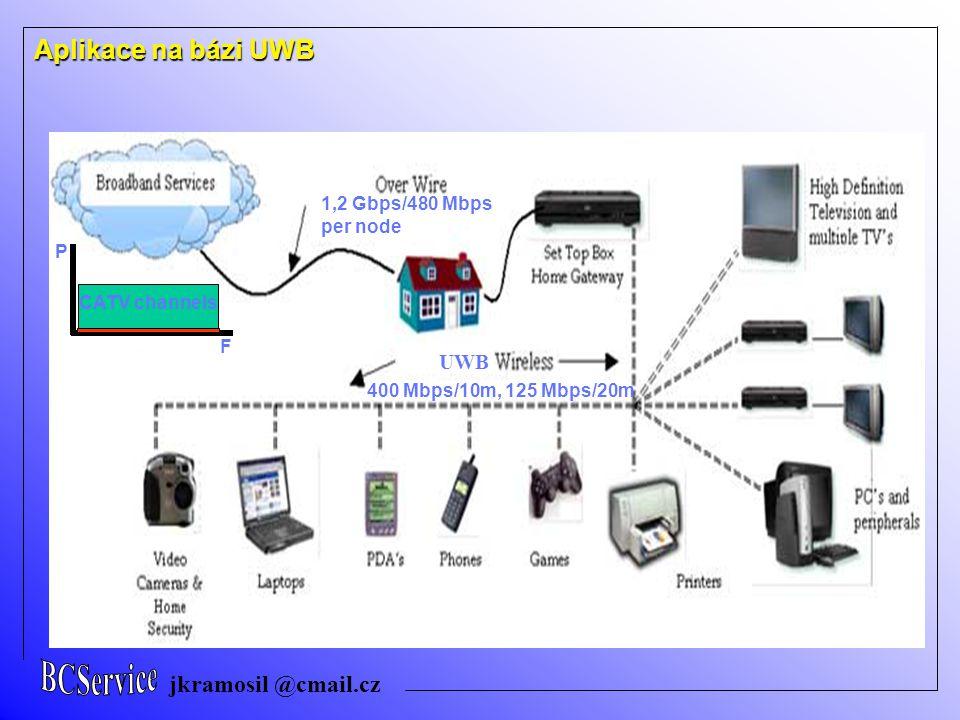 jkramosil @cmail.cz UWB 400 Mbps/10m, 125 Mbps/20m P F CATV channels 1,2 Gbps/480 Mbps per node Aplikace na bázi UWB